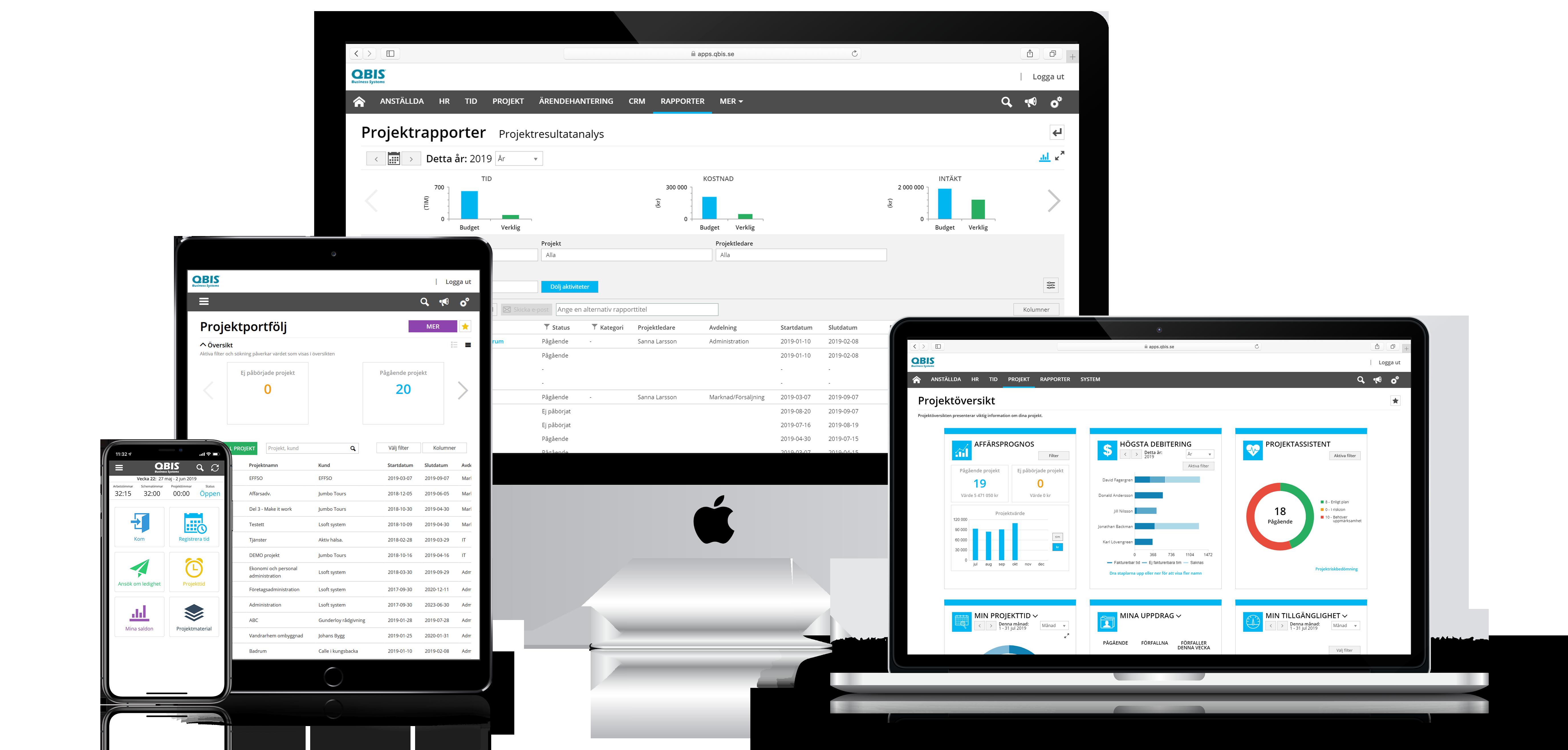QBIS Projekt kan användas på alla enheter