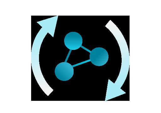 Koppla samman alla era system med Connect API